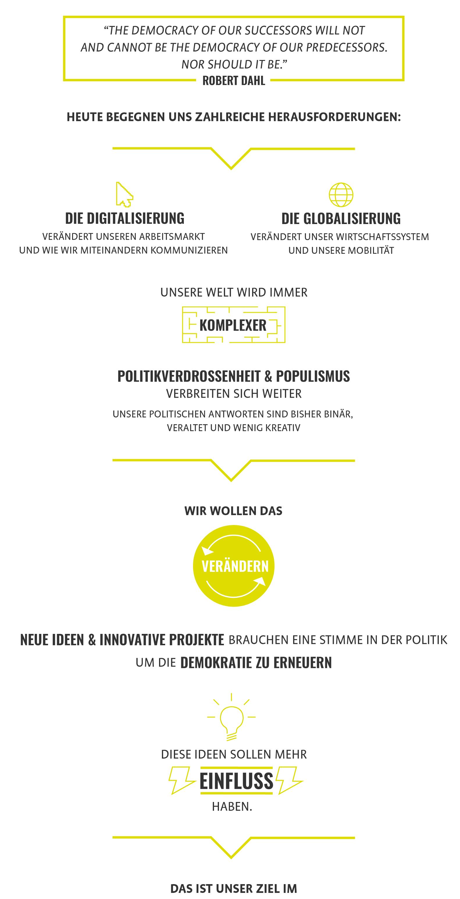 Das Democracy Lab ist die Plattform für demokratische Innovation des Think-Tanks Das Progressive Zentrum in Berlin. Wir arbeiten an der Zukunft der Demokratie und entwickeln dafür Ideen/Projekte zu Strukturen, Prozessen und Denkmustern.